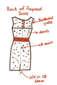 This is how I envision the back of my proposed dress.