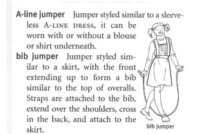 This entry from The Fairchild Dictionary of Fashion, Third Editiion, Fairchild Publications, Inc., New York, New York, 2003, defines various types of jumpers, including the A-line jumper.