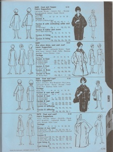 "Several of the coats in this section feature ""fullness"" in the body of the coat."