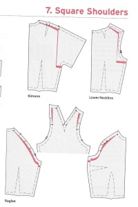 The diagrams take the guess work out of alterations to patterns.